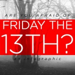 Infographic: Are You Afraid of Friday the 13th?